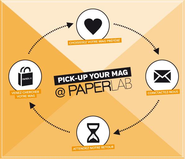 infographie-paperlab-v3